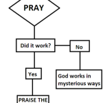 atheist-prayer