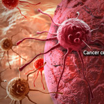 cancer-101-s1-what-is-cancer-cell